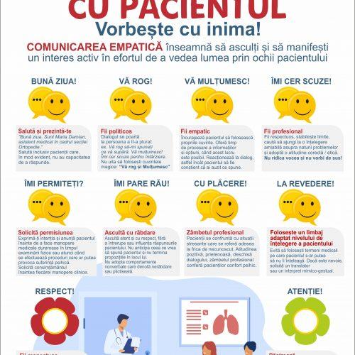 Pagina pacientului